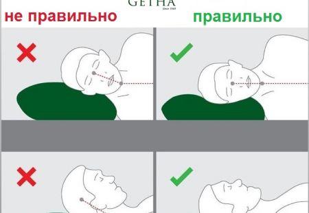 """Подушка ортопедическая из 100% натурального латекса """"2 Zones"""""""